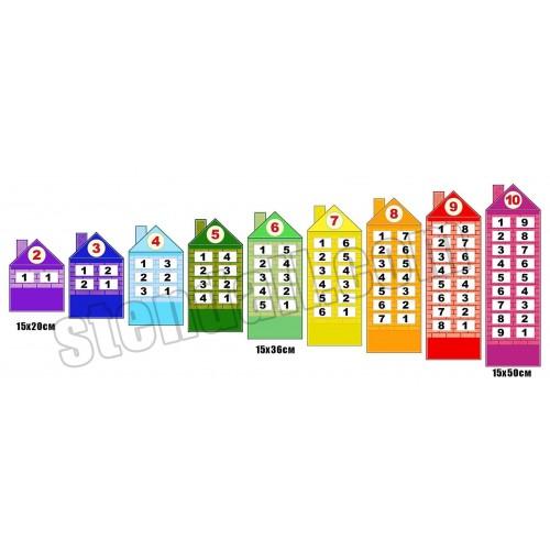 наклейки НУШ прикраса будиночки склад числа
