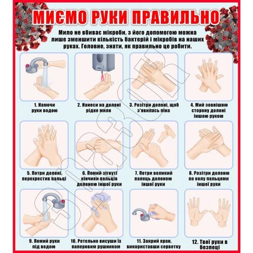 стенд миємо руки правильно коронавірус купити