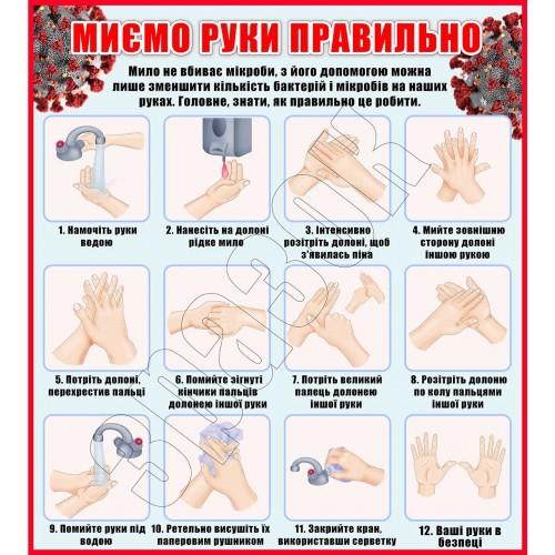 стенд коронавірус як мити руки