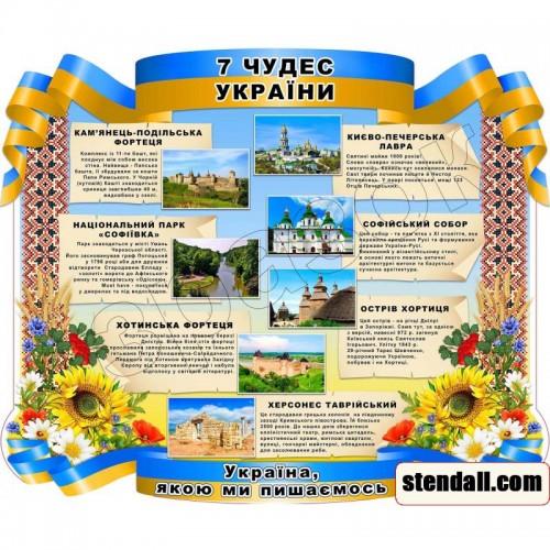 стенд символіка україна цікаві місця 107