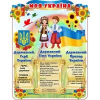 """Стенд """"Моя Україна"""" СМ 0122"""