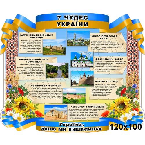 стенд символіка україни цікаві місця 91