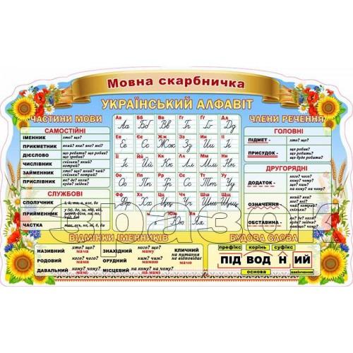 """Стенд для НУШ """"Мовна скарбничка"""" НУШ 0244"""