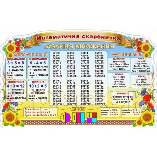 """Стенд для НУШ """"Математична скарбничка"""" НУШ 0245"""