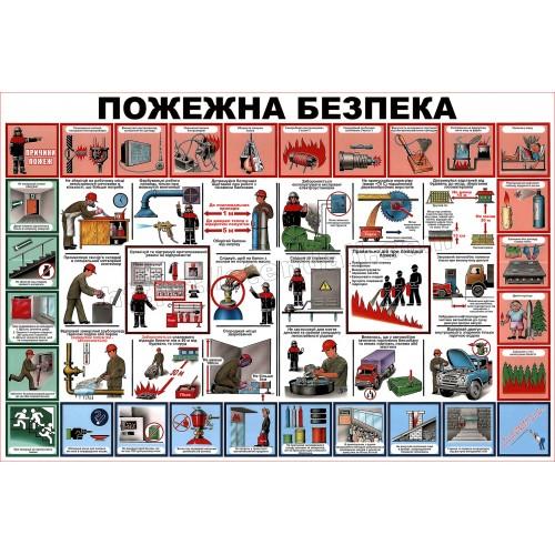 стенд пожежна безпека обж купити пластик 26