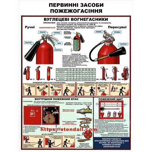 стенд обж вогнегасник первинні засоби пожежогасіння 27