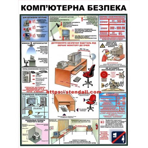 Стенд ОБЖ Комп'ютерна безпека 41