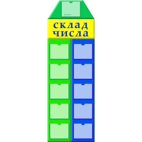 Стенди для початкової школи Склад числа 10