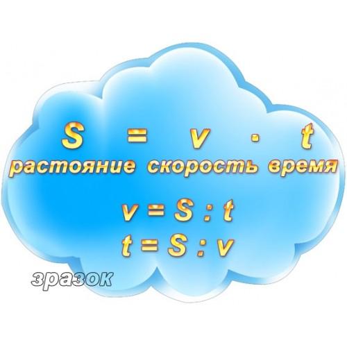 Стенд математические формулы 11