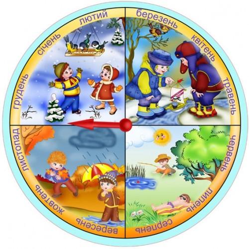 стенд інформаційний Календар природи 11