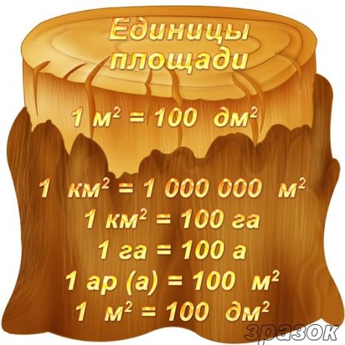 стенд математика единицы площади 12