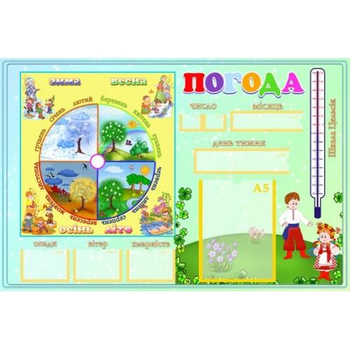 стенд інформаційний Календар природи 12
