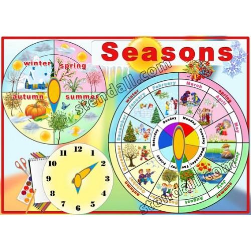 Стенд пластиковый для начальной школы Seasons 13