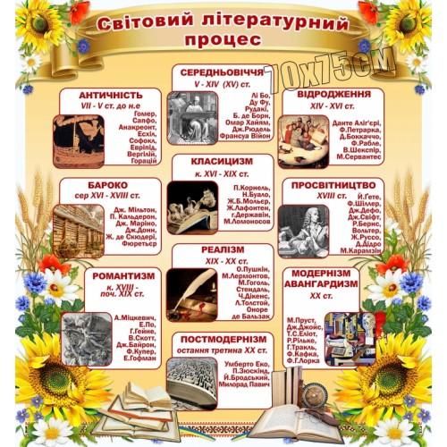 стенд світовий літературний процес кабінет літератури 18