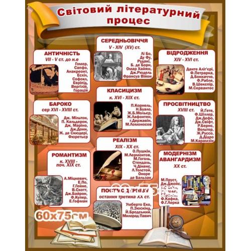 стенд нуш світовий літературний процес література пластик 23