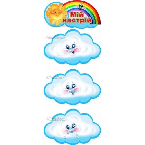 стенд мій настрій в садок з хмарінками 24