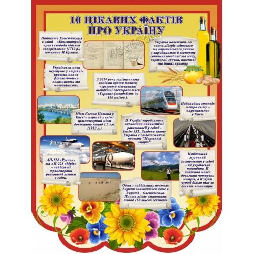 стенд цікаві факти про україну те що ви не знали 63