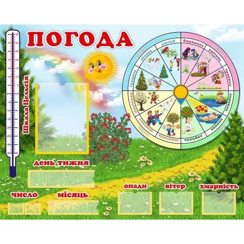 стенд група сонечко календар природи з картками 70