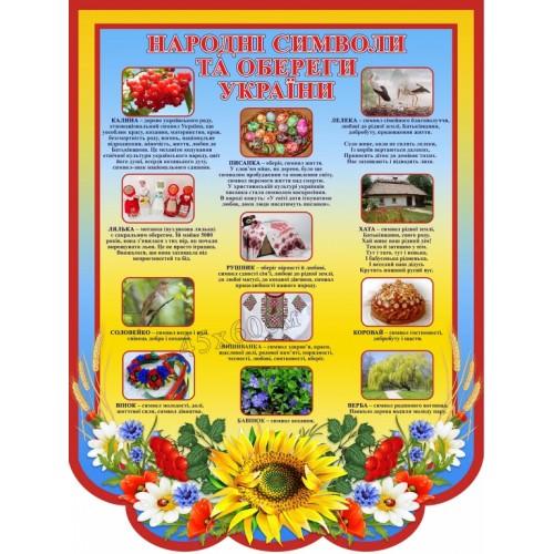 стенд народні обереги символи україна 71