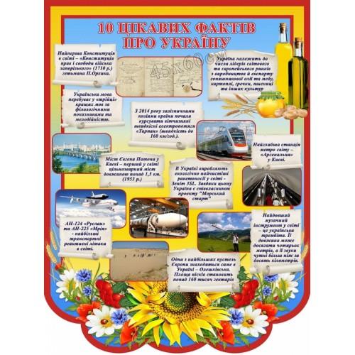 стенд цікаві факти про україну народознавство 72