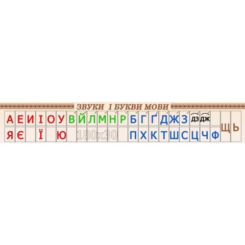 Банер букви і звуки української мови 52
