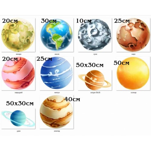планети сонячної системи стенди оздоблення нуш клас 73